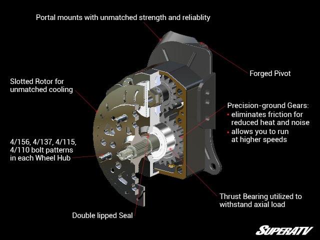 "POLARIS RZR 900XP (2011-2014) - CREW - 4"" PORTAL GEAR LIFT"