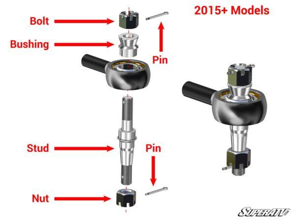 SUPER ATV HEAVY-DUTY TIE RODS POLARIS RZR XP 1000-15578