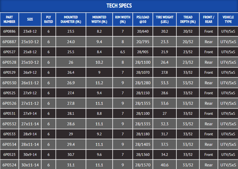 ITP MUD LITE 2 TIRE SIZE CHART